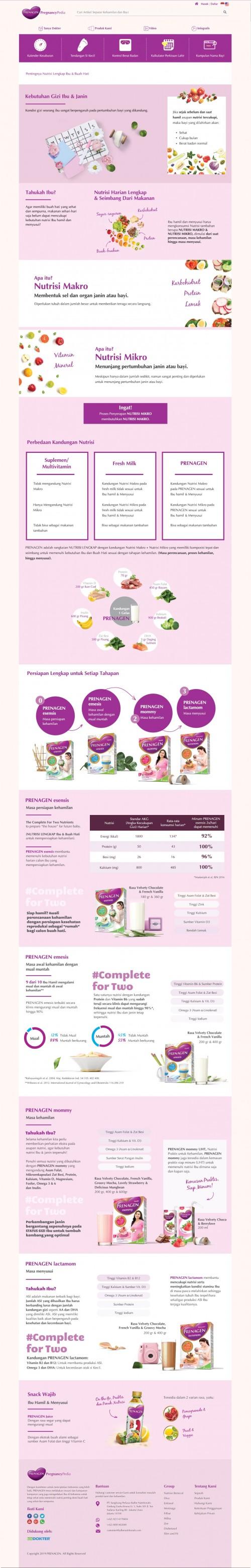 Pentingnya Nutrisi Lengkap Ibu & Buah Hati